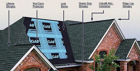 gaf-system-medium_edited.jpg