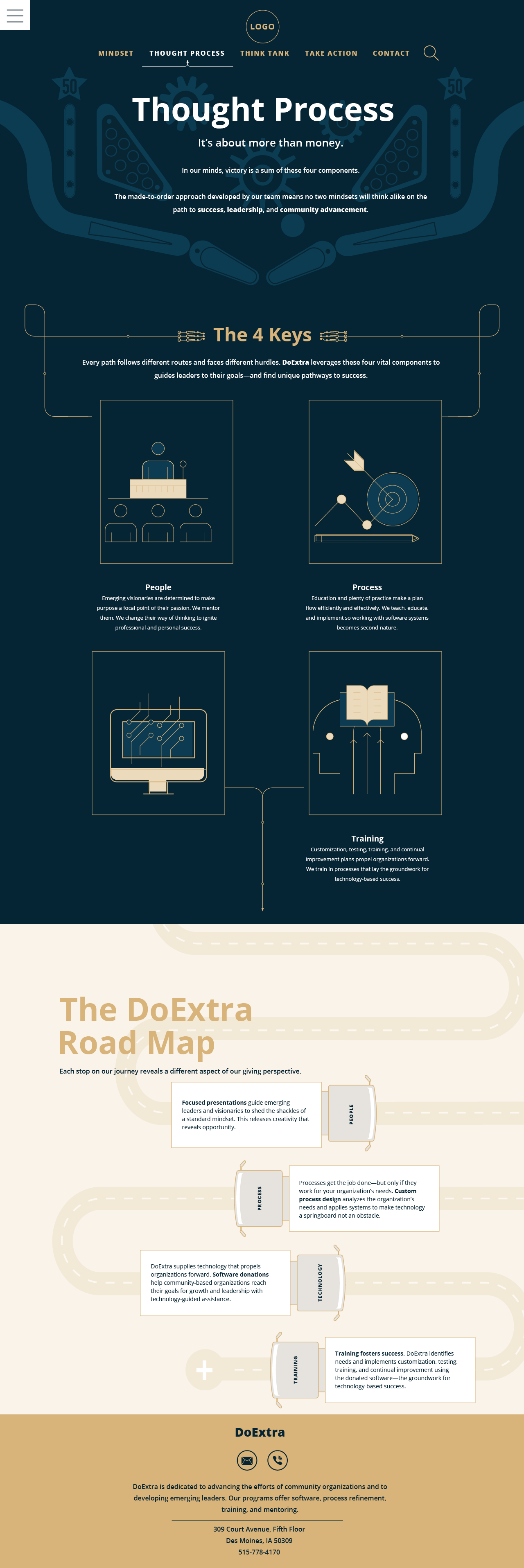 DoExtra Thought Process Page