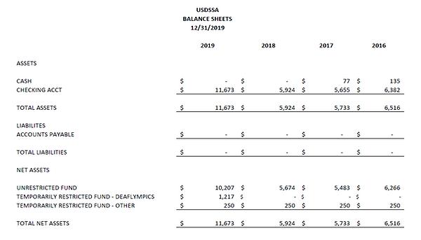 1_Balance sheet.PNG