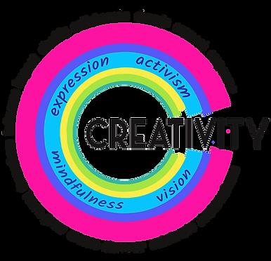 Creativity-Rings-Graphic-dk-final.png