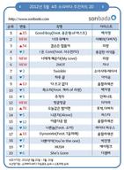 """Good Boy"" made an ""All Kill"" (#1 on all South Korean DSP)"