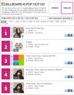 """""""Good Boy"""" Enters Billboard K-POP at #4 (6 weeks in Top 10)"""