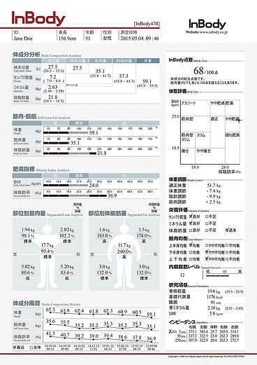InBody470_結果用紙_(表面).jpg