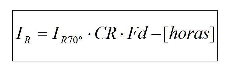 Fórmula Intervalo de Lubricación