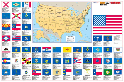 Flags of the 50 U.S. States Wall Map Poster
