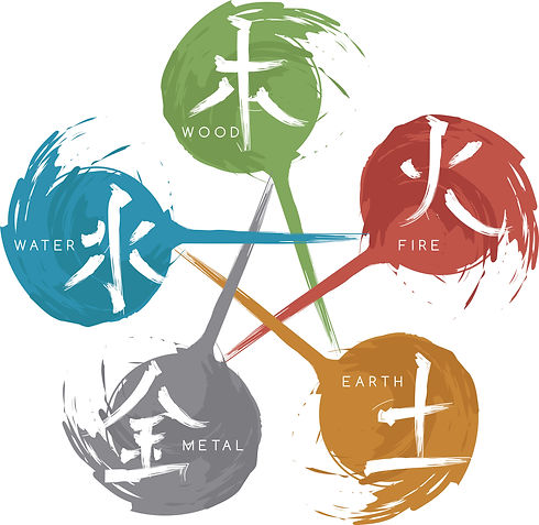Five Elements Wood Fire Earth Metal Water 5 Πέντε Στοιχεία Ξύλο Φωτιά Γη Μέταλλο Νερό