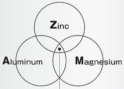 Z.A.M Coating