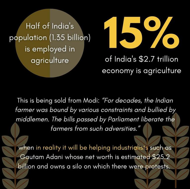 Farmer stats