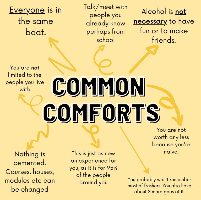 Common comforts