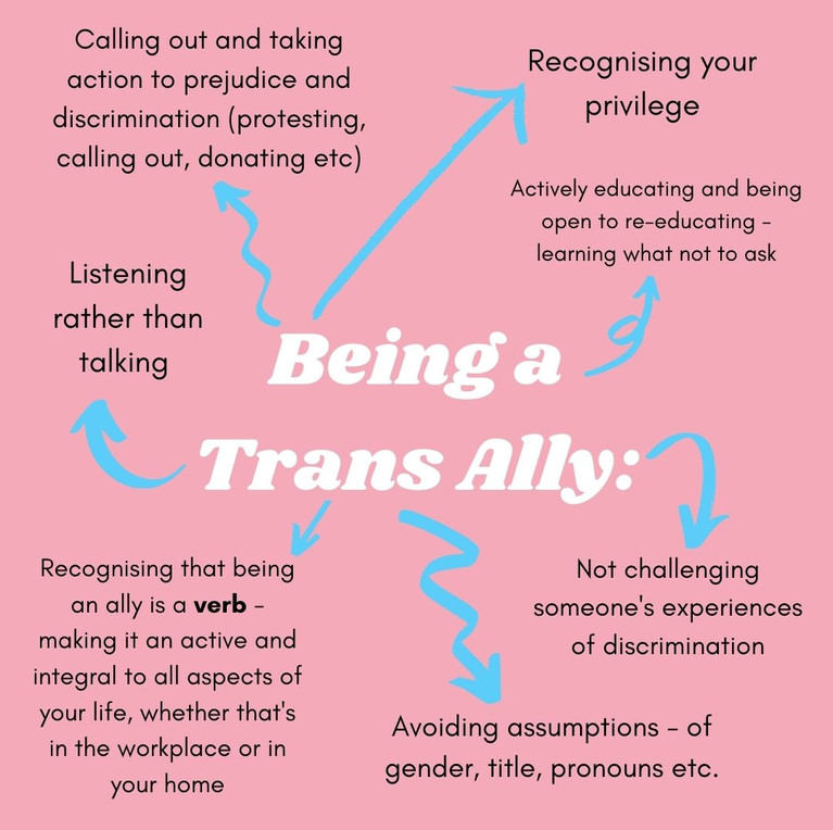 Being a Trans Ally