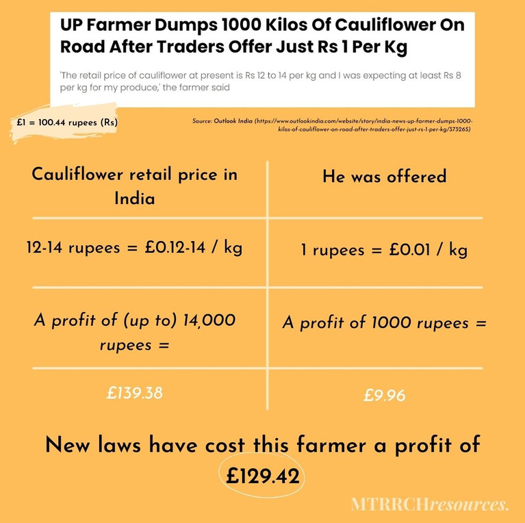 Cauliflower worked example