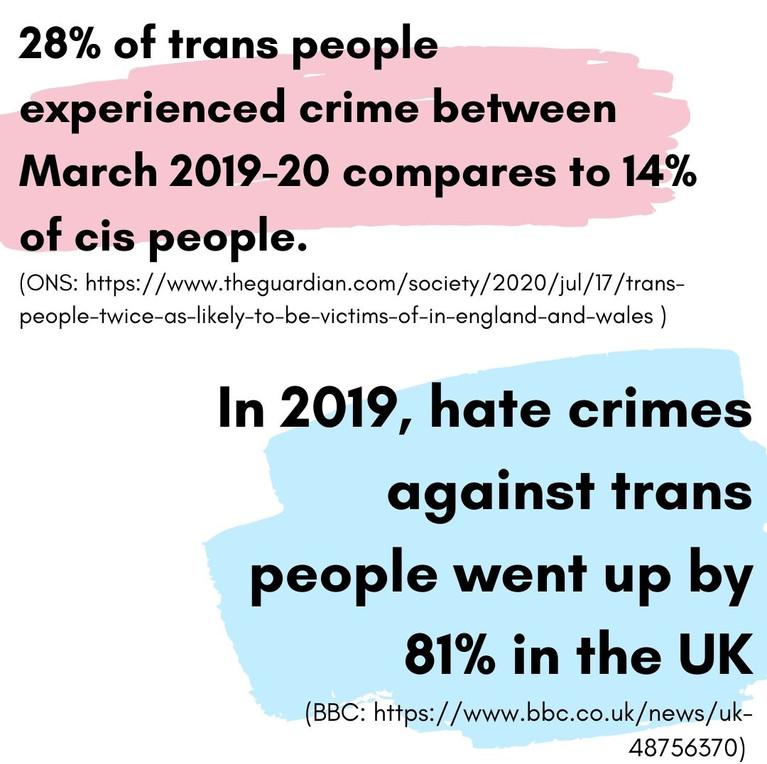 Trans hate crime stats