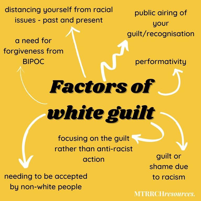 Factors of White Guilt