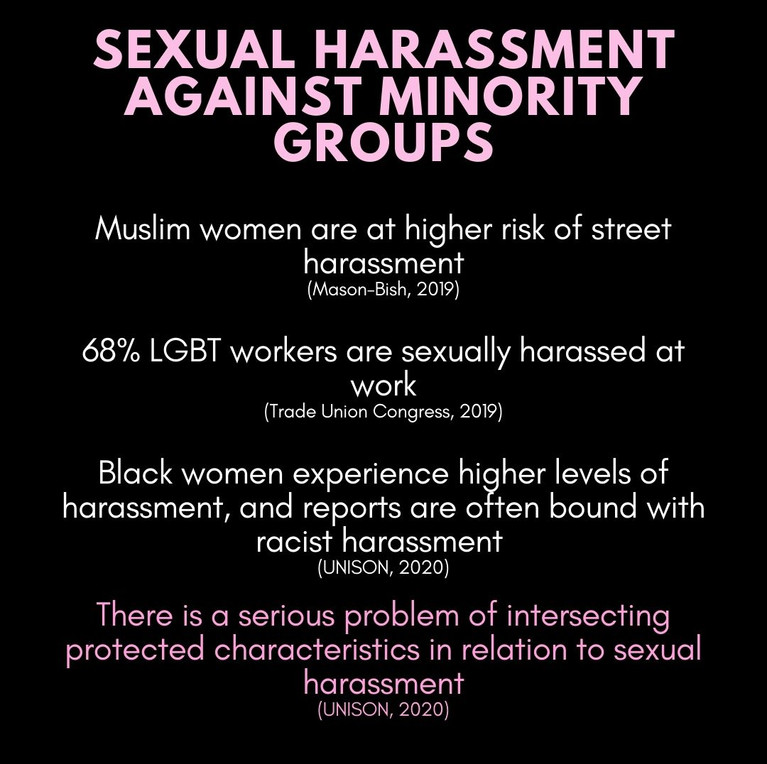 Sexual harassment against minority groups