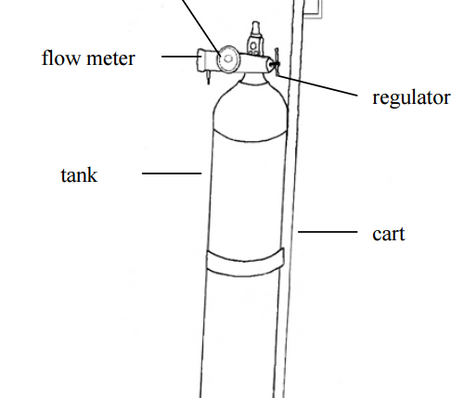 parts-of-an-oxygen-tank-set-up.png