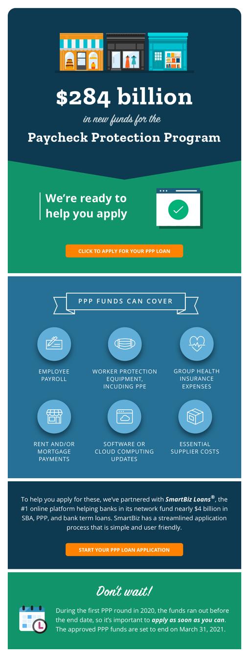 smartbiz.png PPP Loan