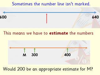 Maths- Thursday