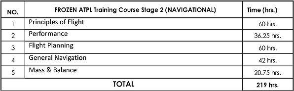 ATPL_Stage02.jpg