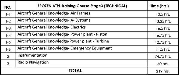 ATPL_Stage03.jpg