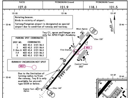 航空小知識 - 認識機場圖表