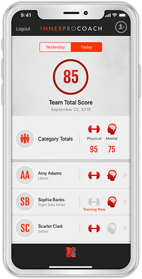 Coach Platform - Athlete Tracking Female