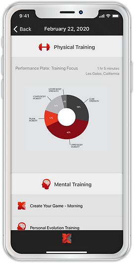 Coach Platform - Athlete
