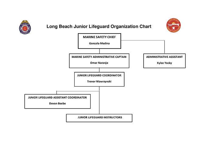 Long Beach Junior Lifeguard Organization