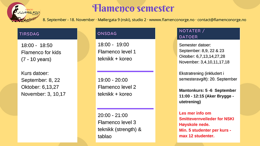 Flamenco semester Sep-Nov.png