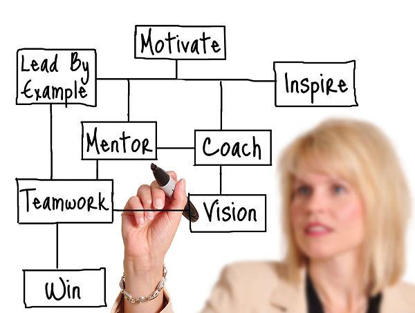 Business-Coaching-1.jpg