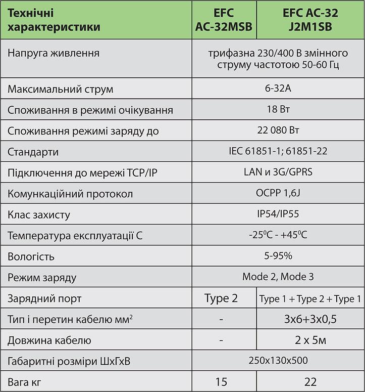 haracterystyka_stacionarni.jpg