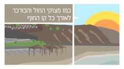 עיריית תל-אביב יפו | שיקום המצוק בגבעת עלייה