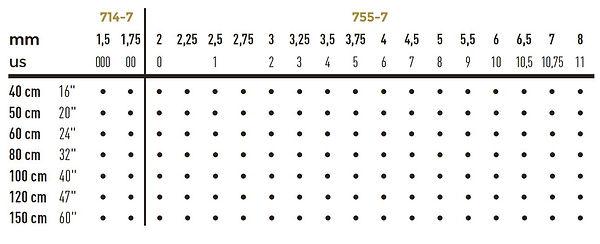 755 sizes.JPG
