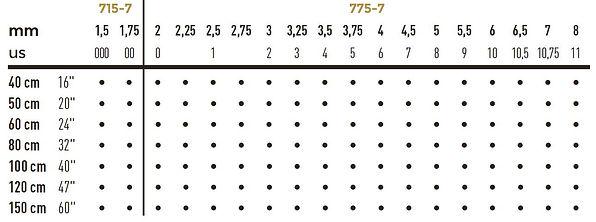 775 sizes.JPG