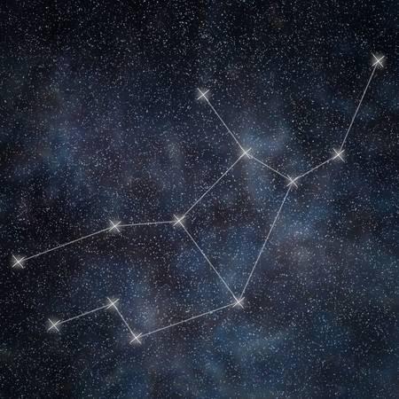 Virgo & the Astrology of Virginity