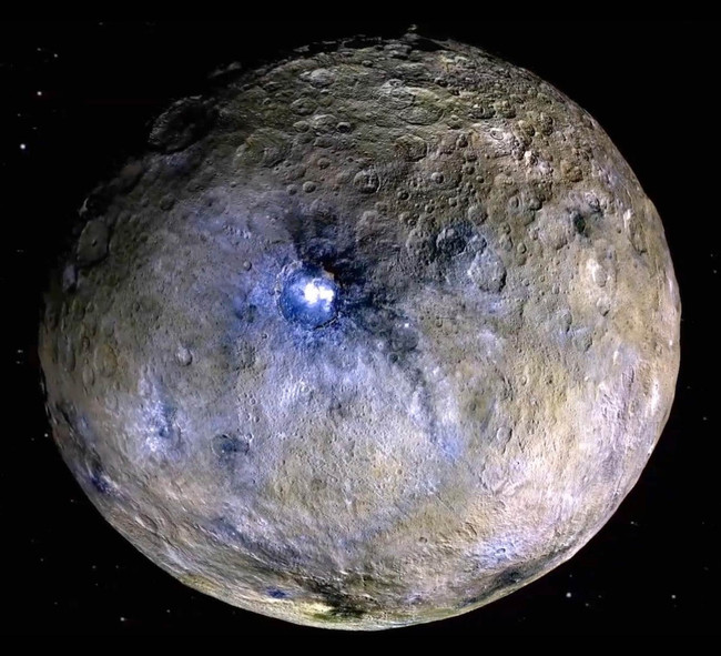 Ceres: Uncovering how to Self-Parent