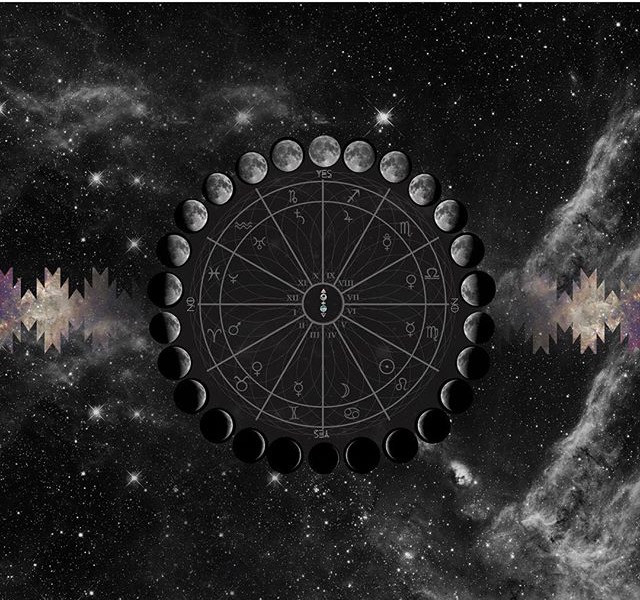 What does negative polarity mean in astrology