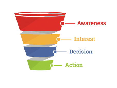 How To Create An Effective Marketing Strategy | Whirlpool Marketing