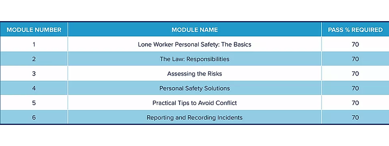 Lone Worker Safety Training.png