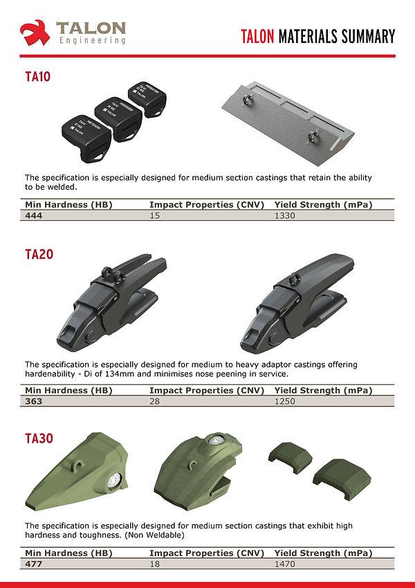 TALON-Materials-Summary.jpg