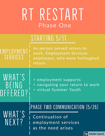 Employment Services Phase 1.png