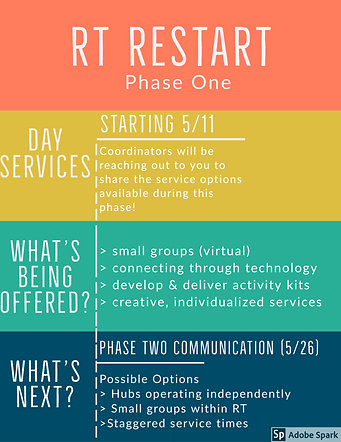 Day Services Phase 1.png