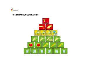 Ernaehrungspyramide.jpg Die Ernährungspyramide Copyright BZfE