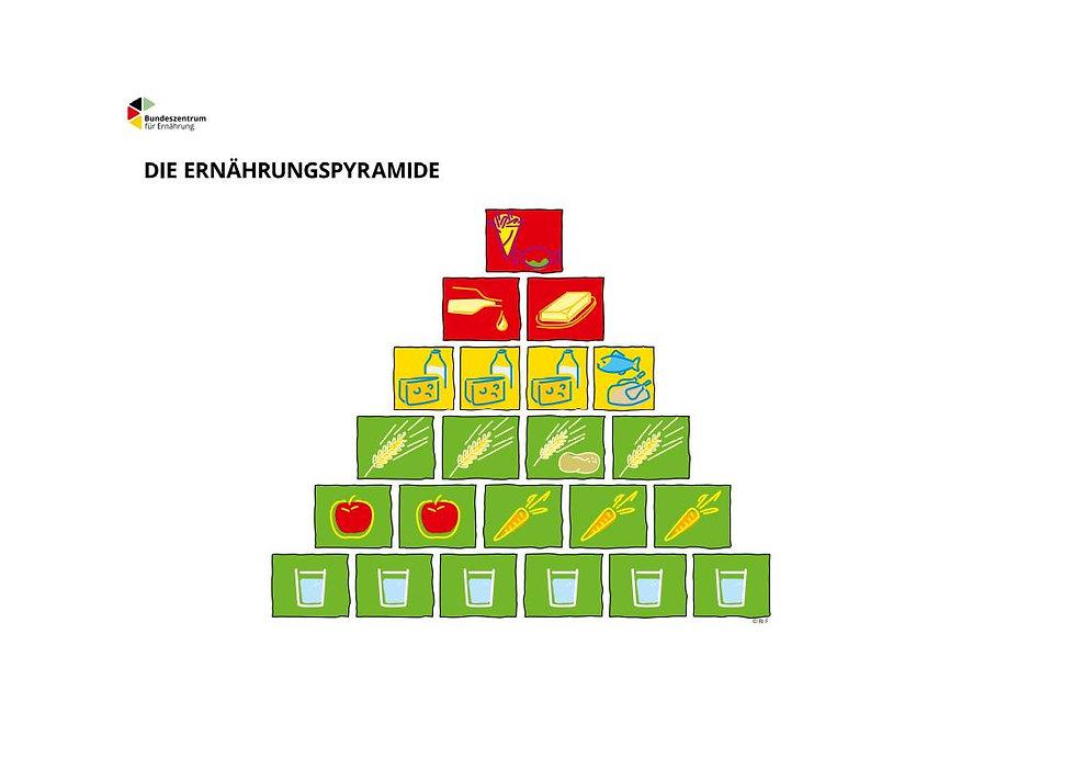 Ernaehrungspyramide.jpg