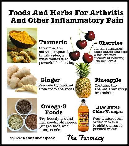 arthritis-and-inflammatory-pain.jpg