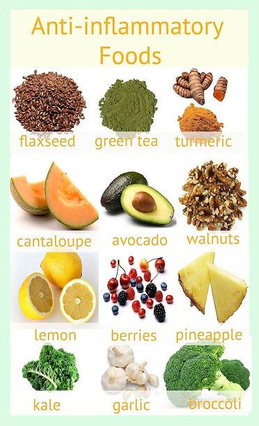 anti-inflammatory-foods.jpg