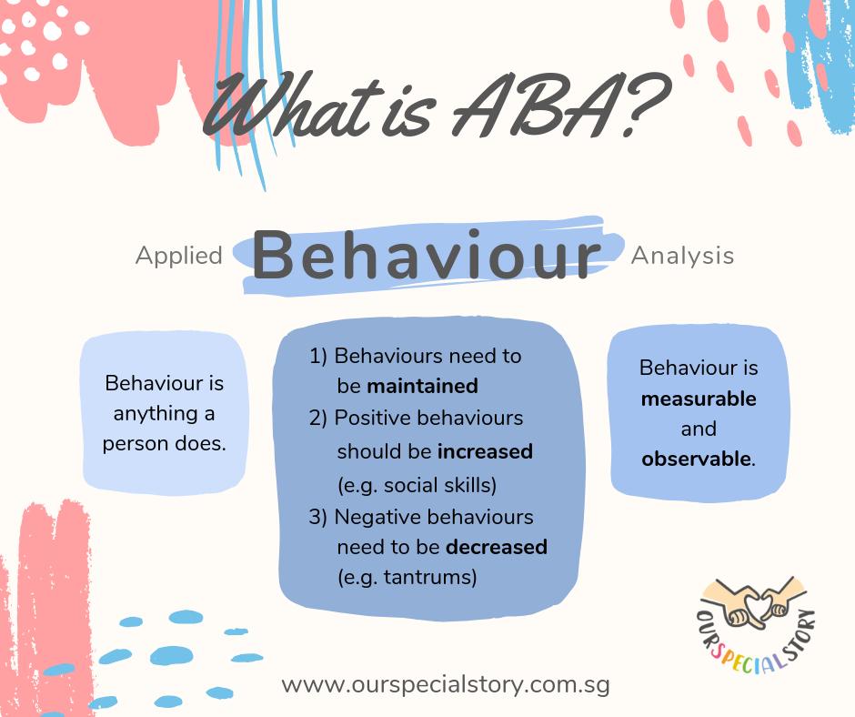 "What is ABA? (Part 4) - ""Behaviour"""