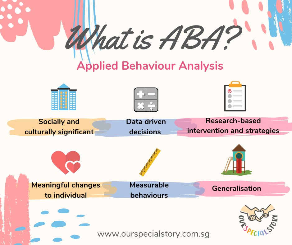What is ABA? (Part 2)