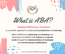 What is ABA? (Part 1)