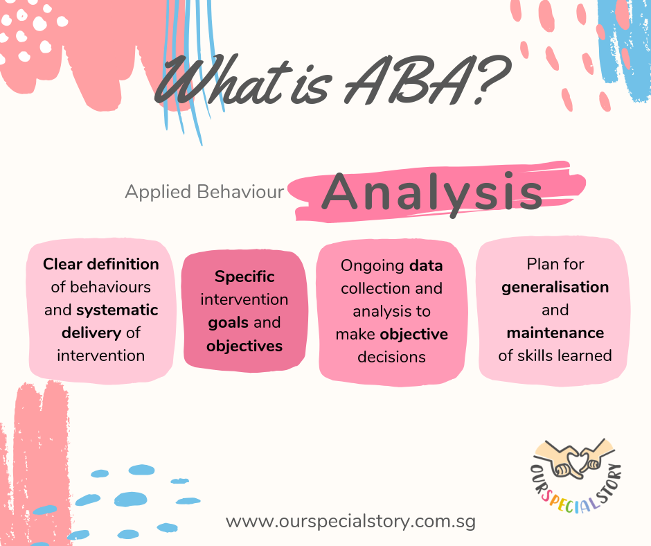 "What is ABA? (Part 5) - ""Analysis"""