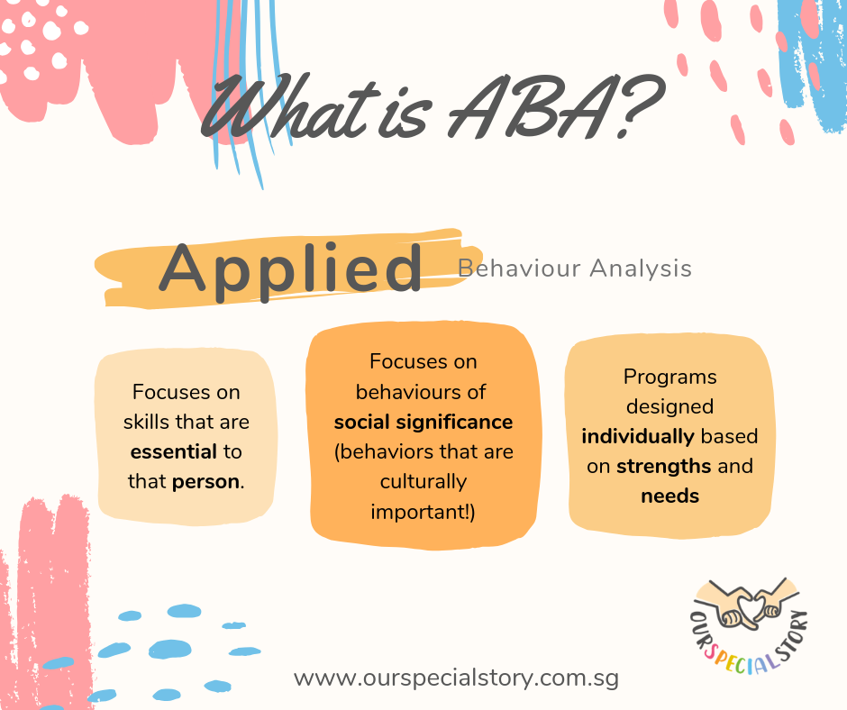 "What is ABA? (Part 3) - ""Applied"""